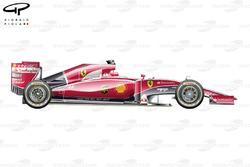 Ferrari SF15-T side view