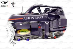 Red Bull RB14 deflectors, V3