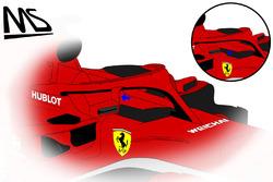 Ferrari SF71-H Conceptual Halo mirror mounting detail