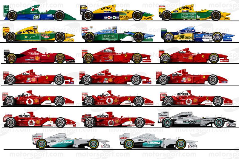 Todos los autos de Michael Schumacher en F1