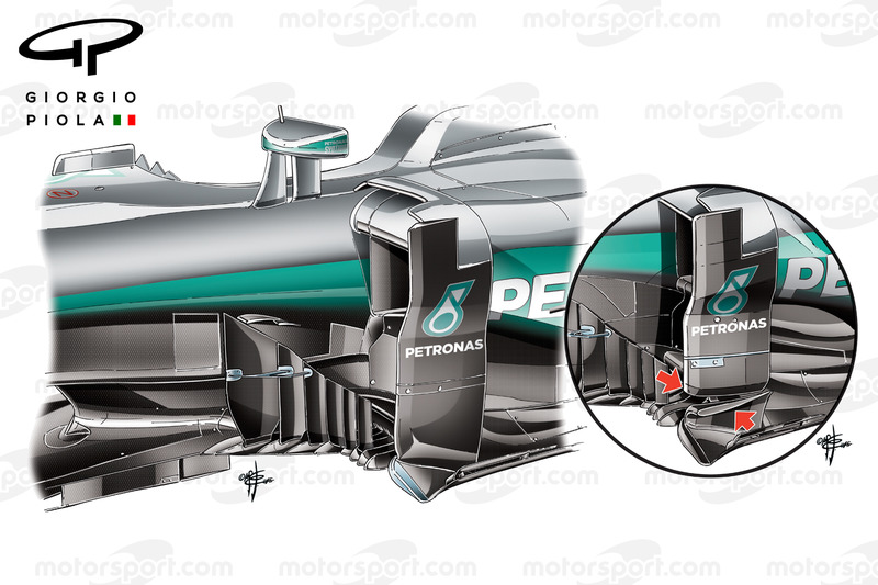 Mercedes W07 barge boards comparison