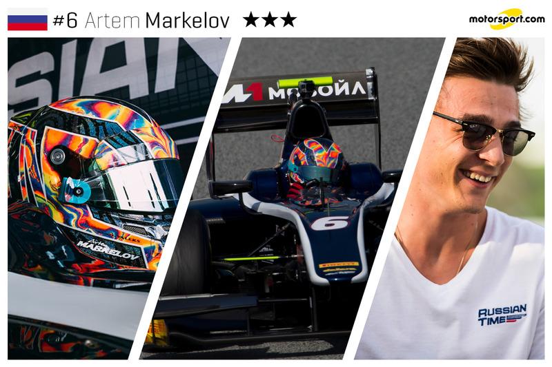 Artem Markelov - 22 ans