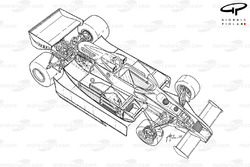 Lotus 78 1977 detailed overview