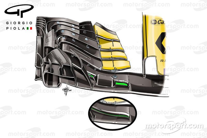 Comparación del ala delantera del Renault Sport F1 Team R.S. 18