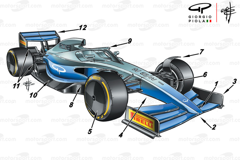 2021 F1 concept, captioned