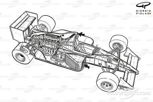 Formel 1 1989
