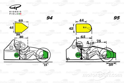 Формула 1 1995