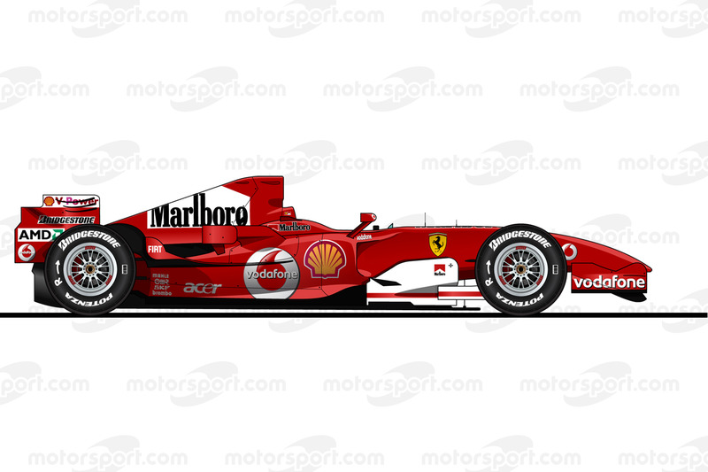 Michael Schumacher, Ferrari 248F1, 2006