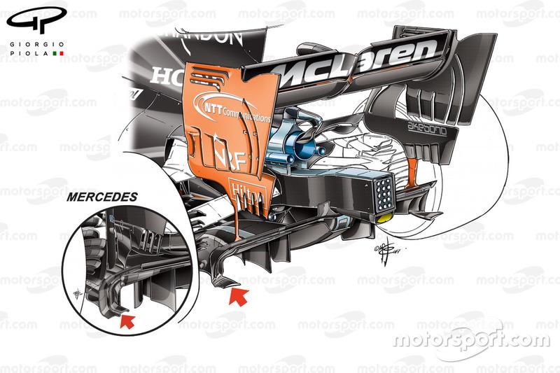McLaren MCL32 y Mercedes W08 comparación de difusores