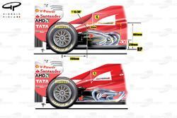 Ferrari F2012 and F150 side views comparison, captioned