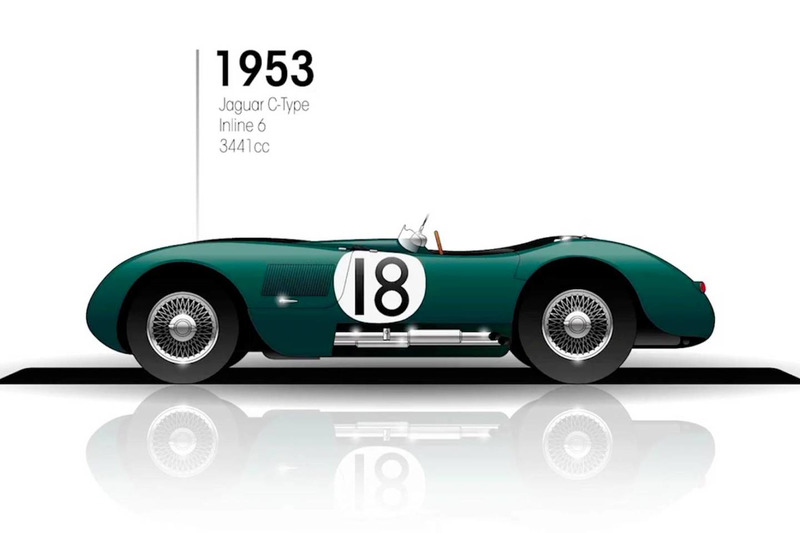 1953: Jaguar C-Type