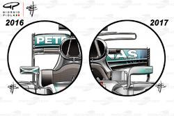 Comparazione tra lo specchietto della Mercedes AMG F1 W08 e quello della W07