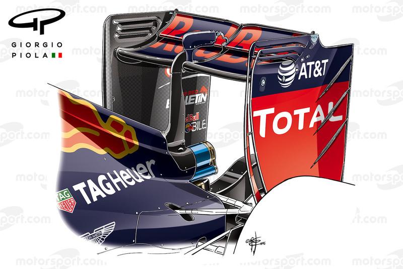 Red Bull RB12, Heckflügel in Sochi