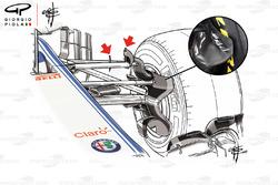 Ailettes additionnelles de la Sauber C37, GP de France