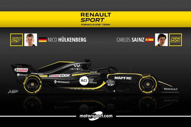 Nico Hulkenberg 5 Carlos Sainz 4