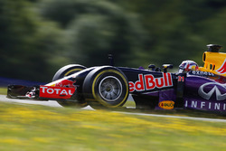 Pierre Gasly, Red Bull Racing RB11