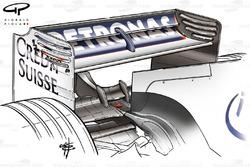 BMW Sauber F1.06 rear wing