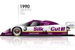 1990 Jaguar XJR-12 LM