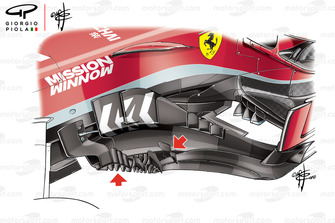 Le déflecteur de la Ferrari SF71H