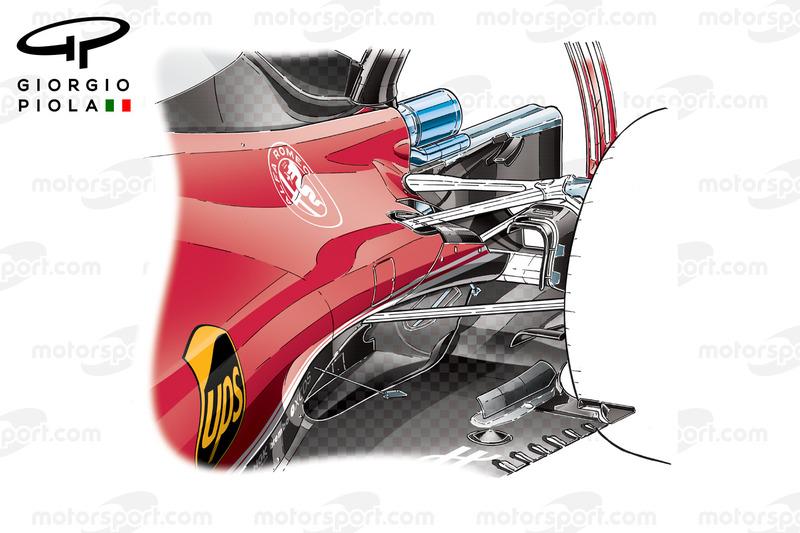 Ferrari SF16H бокова підвіска, Гран Прі Канади
