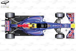 Red Bull RB8 top view, yellow arrows depict trajectory of exhaust plume