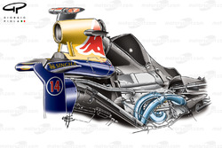 Red Bull RB5 2009 engine installation detail