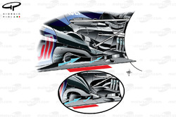 Red Bull RB8 enlarged crossover tunnels (see inset for comparison)