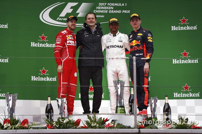 2. GP da China