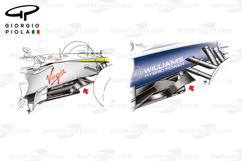 Brawn BGP 001 vs, Williams FW32: Splitter, Vergleich