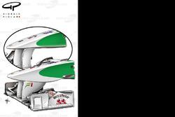 Force india VJM04 and VJM03 nose comparison / corrupted file
