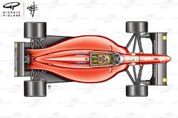 Ferrari F1-90 (641) vista de arriba