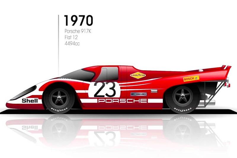 1970: Porsche 917K
