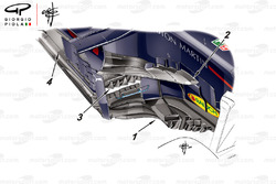 Red Bull RB14 side pods, Spanish GP, captioned