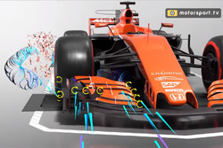 F1 Airflow analysis - front wing