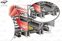 Ferrari F10 diffuser (note changes in the central portion - highlighted in yellow)