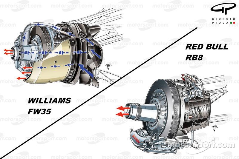 Williams FW35 en Red Bull RB8 aangeblazen as detail