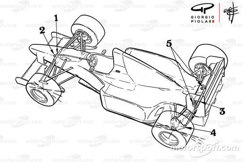 Formel 1 1993