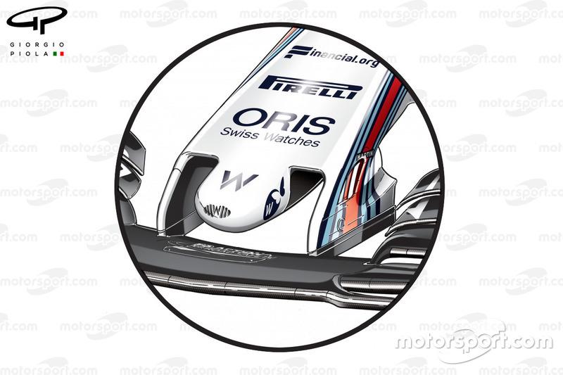 Williams FW40 nueva nariz, GP británico
