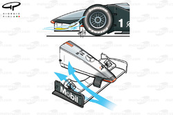 McLaren MP4-14 front wing, blue arrows show predicted airflow path