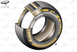 Pirelli tyre cutout