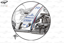 Williams FW38 updated nose and front wing - Bahrain