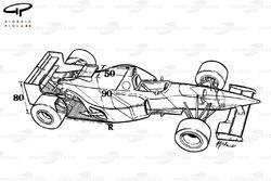 McLaren MP4-10 1995 aerodynamic rules
