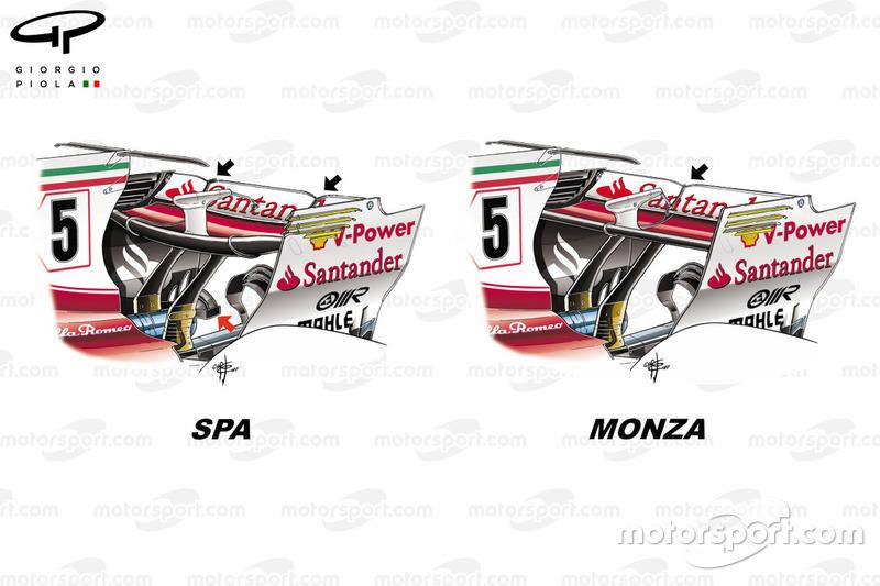 Comparaison de l'aileron arrière de la Ferrari SF70H