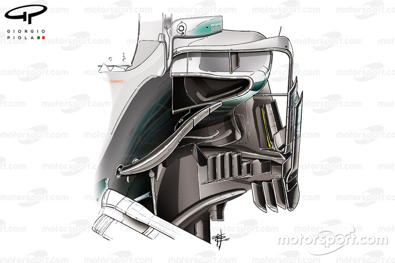 Pontons de la Mercedes AMG F1 W08