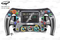 Lenkrad Mercedes AMG F1