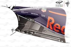 Red Bull Racing RB14, fondo