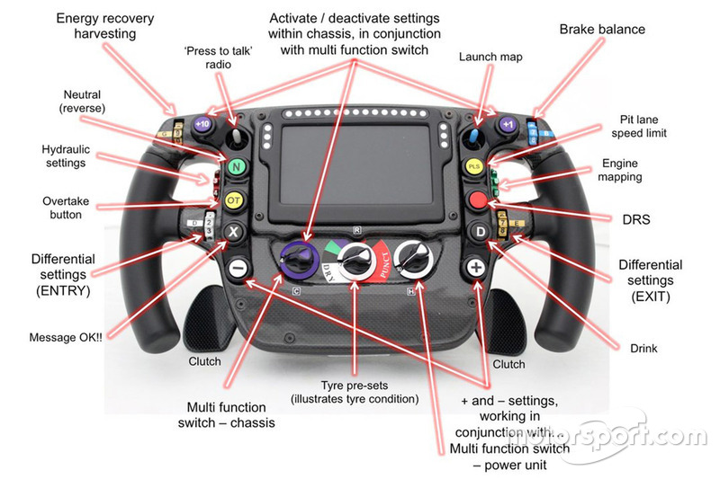 McLaren Honda MP4­-30 steering wheel