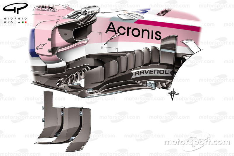 Force India, új bargeboard