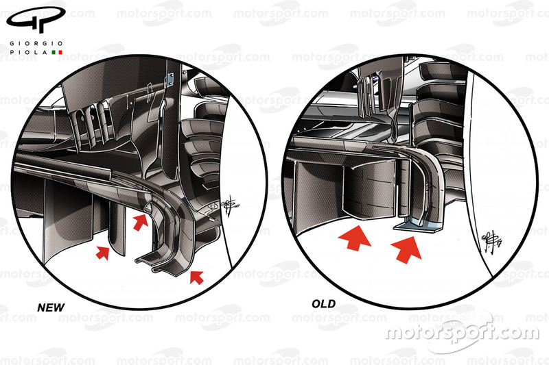 Mercedes W08 new diffuser comparison