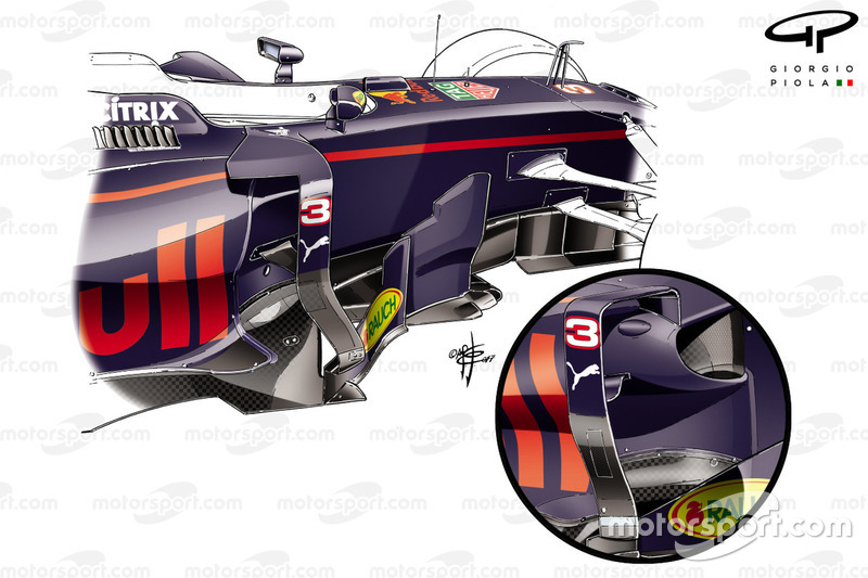 Aubes directrices de la Red Bull Racing RB13
